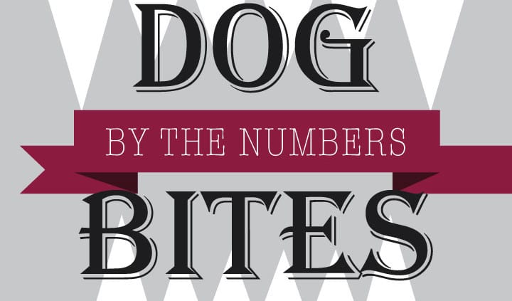 Dog Bites by the Numbers AVMA