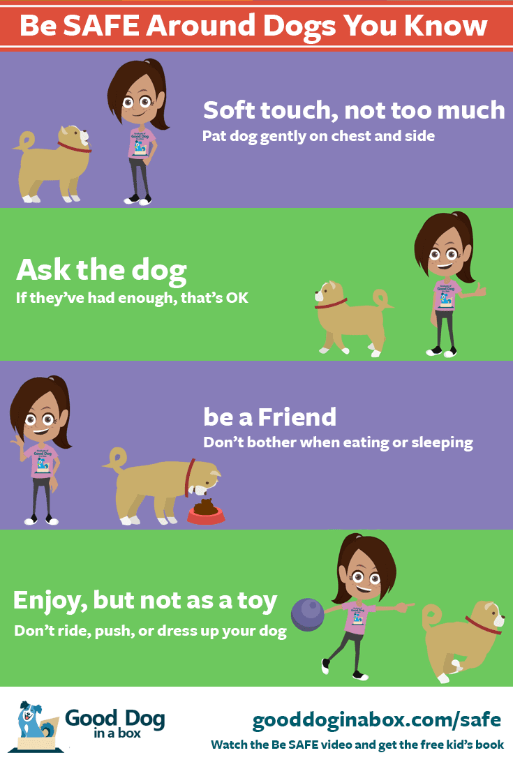 Be SAFE Around Dogs You Know - Dog Bite Prevention